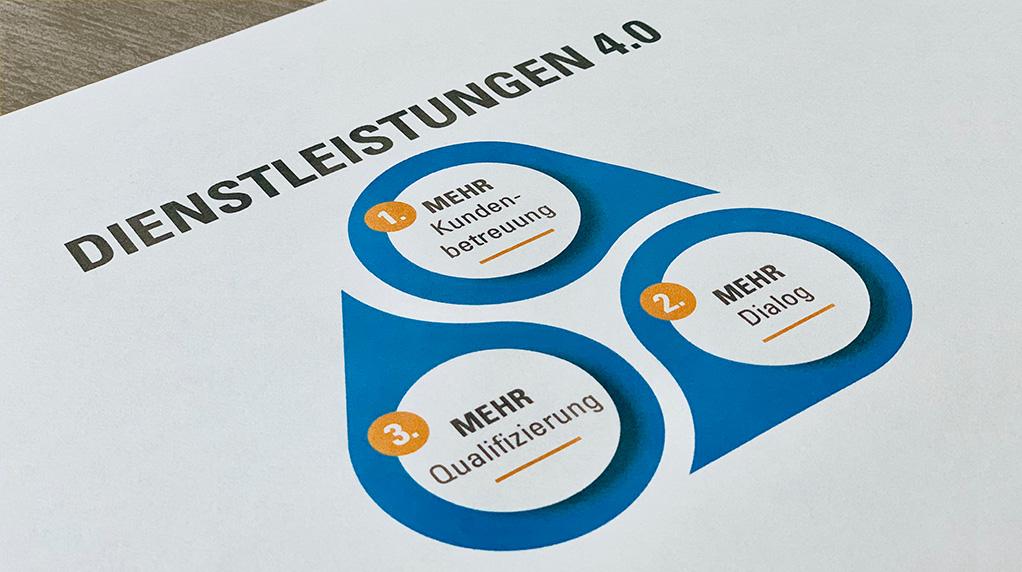 ADU Dienstleistungen 4.0